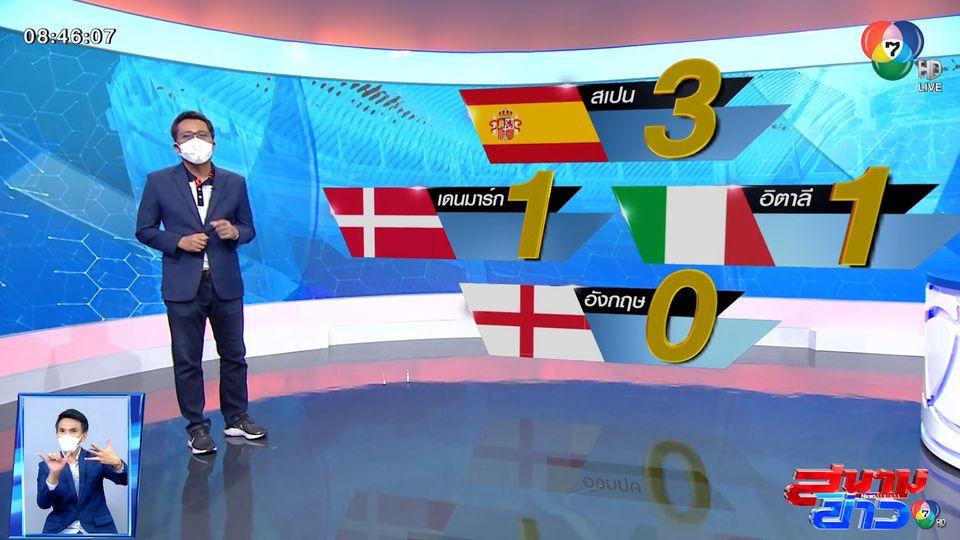 อังกฤษสุดคึก! หวังสร้างประวัติศาสตร์คว้าแชมป์ฟุตบอลยูโร 2020 สมัยแรก