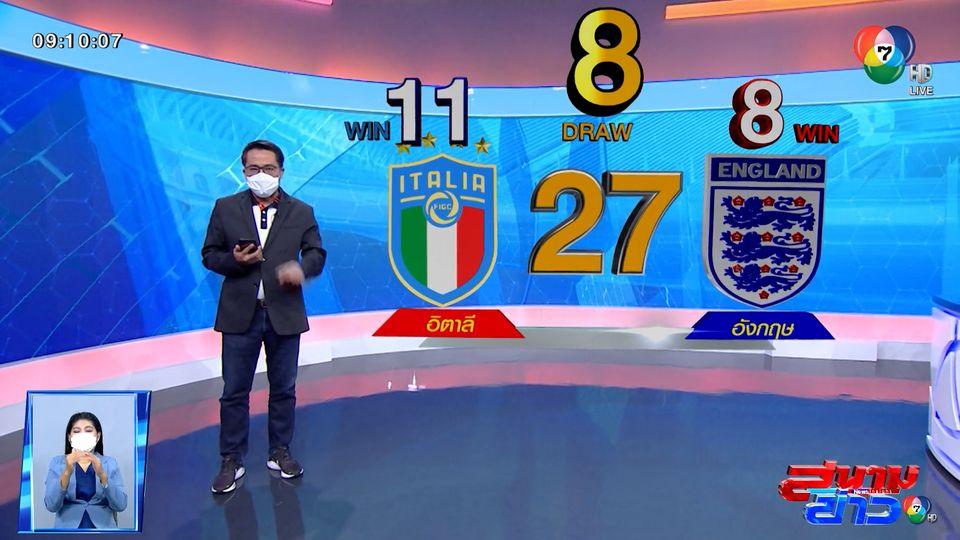 เส้นทางสู่แชมป์ วิเคราะห์ยูโร 2020 นัดชิงฯ อิตาลี vs อังกฤษ