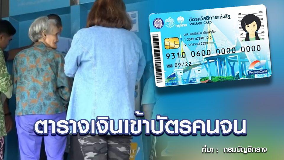 บัตรสวัสดิการแห่งรัฐ บัตรคนจนเดือนสิงหาคม 2564 ตารางเงินเข้ามาแล้ว เช็กได้อะไรบ้าง