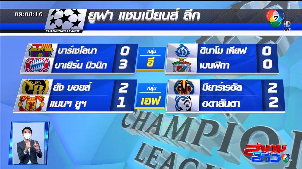 ช็อกแฟนบอล! ยัง บอยส์ เปิดบ้านชนะ แมนฯ ยูฯ 2-1 ศึก UCL รอบแบ่งกลุ่ม นัดแรก