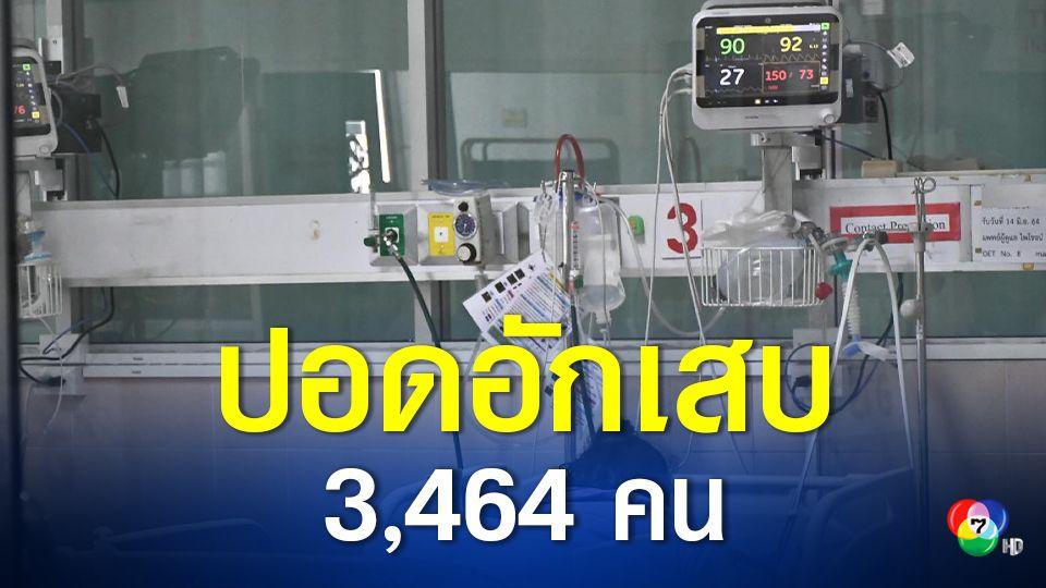 ติดเชื้อยืนยันวันนี้ ATK บวกอีก 2,062 คน ผู้ป่วยปอดอักเสบลดลง