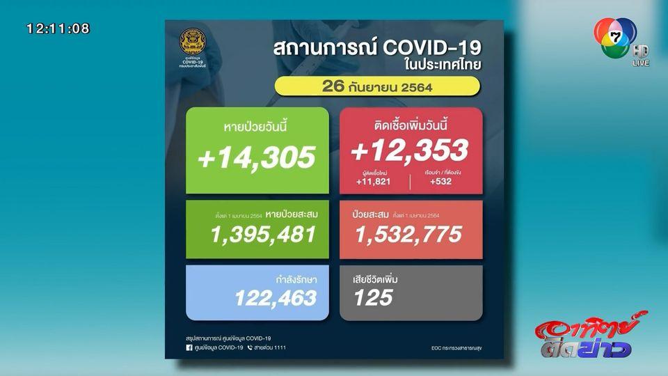 ติดเชื้อโควิด-19 กว่า 12,000 คน