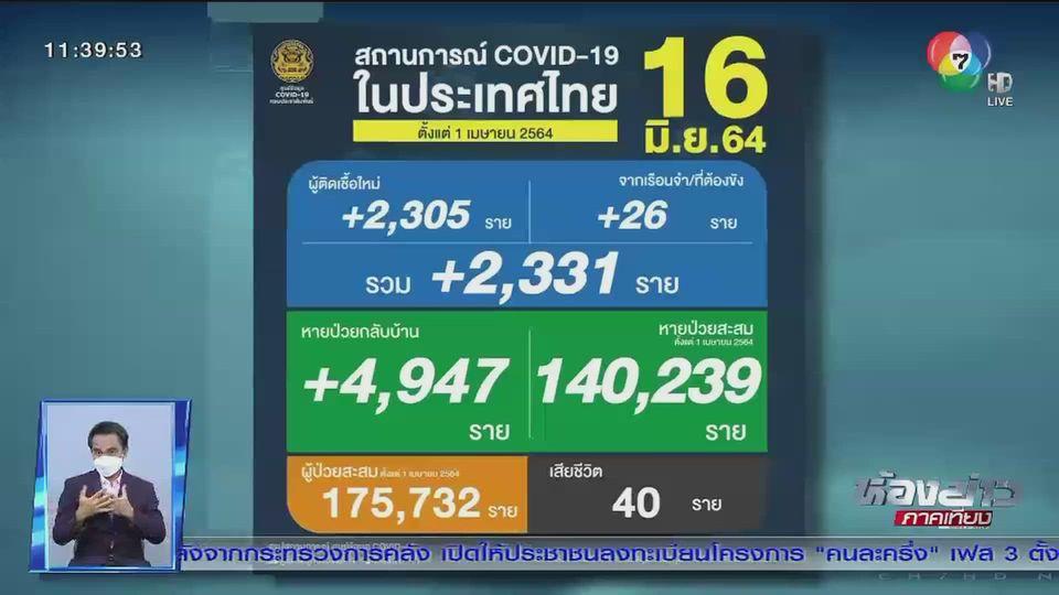 ผู้เสียชีวิตโควิด-19 ในไทย วันนี้พุ่งถึง 40 คน