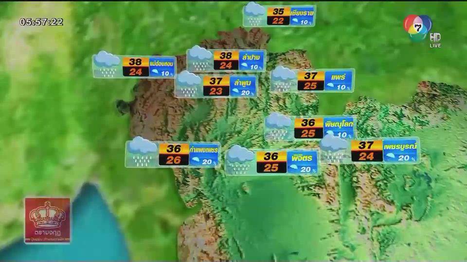 พยากรณ์อากาศวันนี้ 15 เมษายน 2564