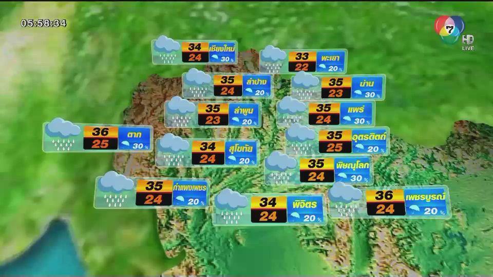 พยากรณ์อากาศวันนี้ 19 เมษายน 2564