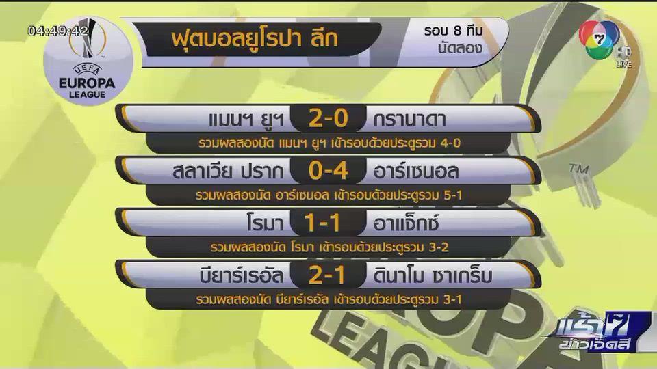 ผลฟุตบอลยูโรป้า ลีก รอบ 8 ทีมสุดท้าย นัดที่ 2