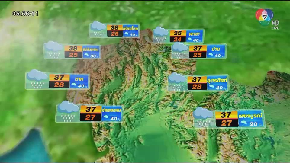 พยากรณ์อากาศวันนี้ 17 พฤษภาคม 2564