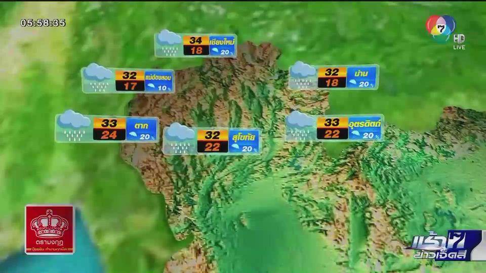 พยากรณ์อากาศวันนี้ 17 กุมภาพันธ์ 2564