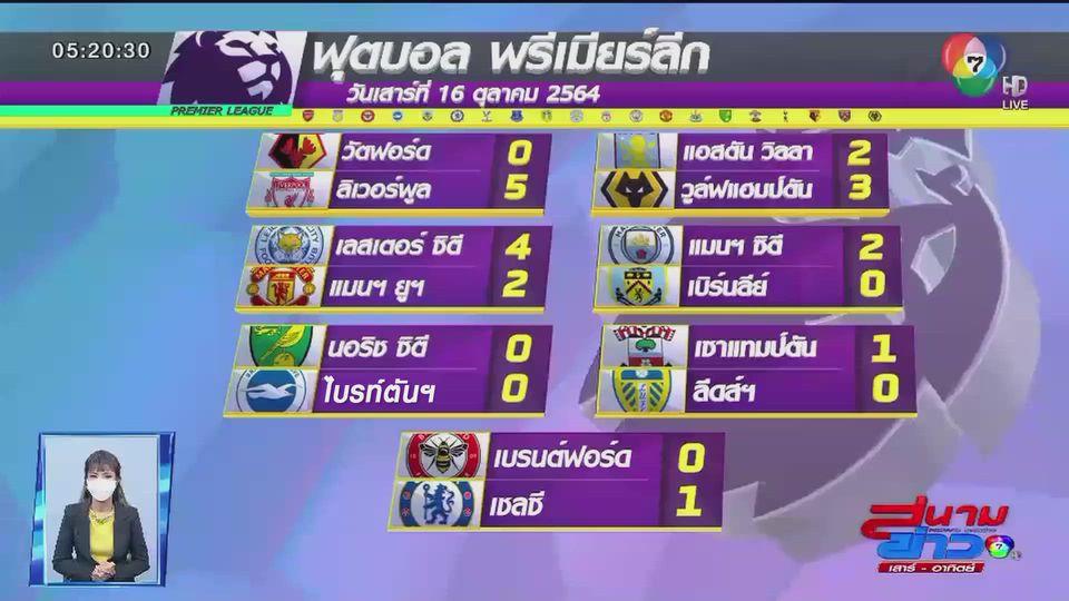 ผลฟุตบอลพรีเมียร์ลีก ลิเวอร์พูล บุกชนะ วัตฟอร์ด, เลสเตอร์ ชนะ แมนฯ ยูฯ