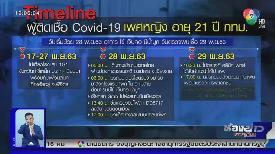 กทม.สั่งกักตัวผู้สัมผัสใกล้ชิดหญิงไทยที่ติดโควิด-19 จากเมียนมา