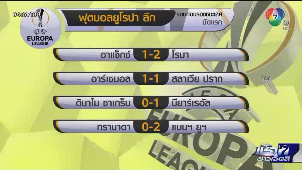 ผลฟุตบอลยูโรปา ลีก รอบก่อนรองฯ นัดแรก แมนฯ ยูฯ ชนะ