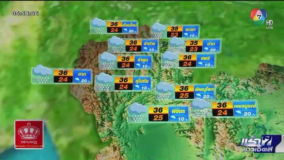 พยากรณ์อากาศวันนี้ 4 พฤษภาคม 2564
