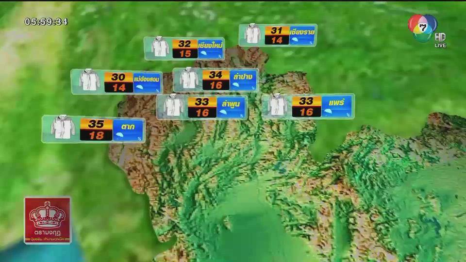 พยากรณ์อากาศวันนี้ 26 มกราคม 2564