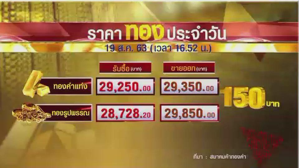 ราคาทองในประเทศลดลงบาทละ 150 บาท ทองรูปพรรณขายออกหลุด 30,000 บาท