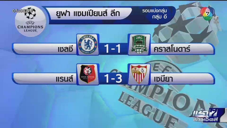 ผลฟุตบอลยูฟา แชมเปียนส์ ลีก รอบแบ่งกลุ่ม นัดสุดท้าย แมนฯ ยูฯ แพ้