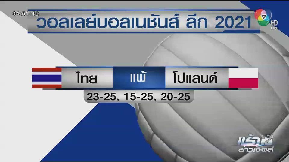 วอลเลย์บอลเนชั่นส์ ลีก สาวไทยต้านโปแลนด์ไม่ไหว แพ้ไป 3 เซตรวด