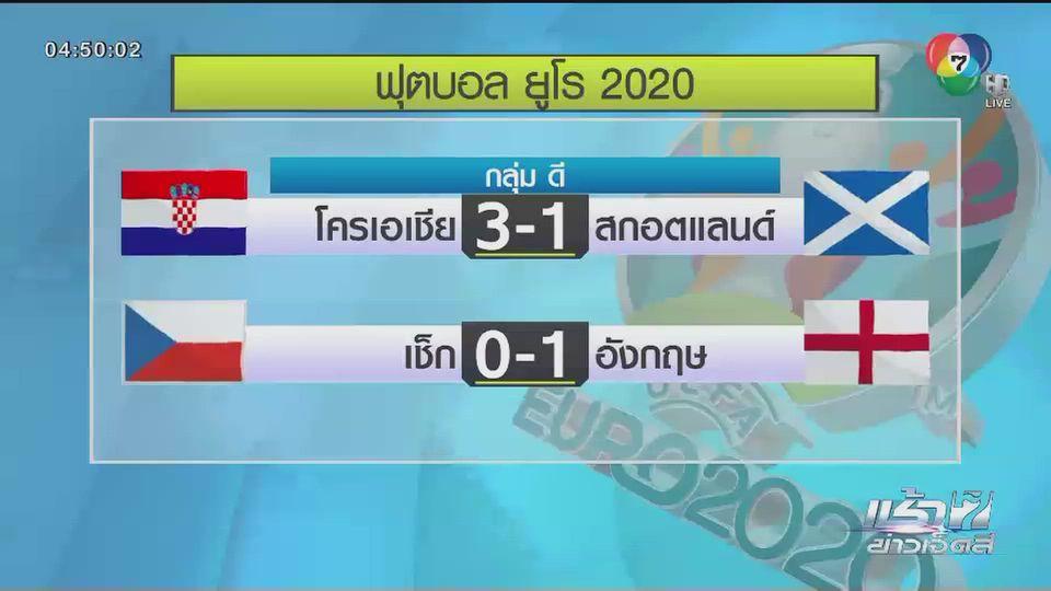 ฟุตบอล ยูโร 2020 อังกฤษเฉือนชนะเช็ก เข้ารอบเป็นแชมป์กลุ่ม
