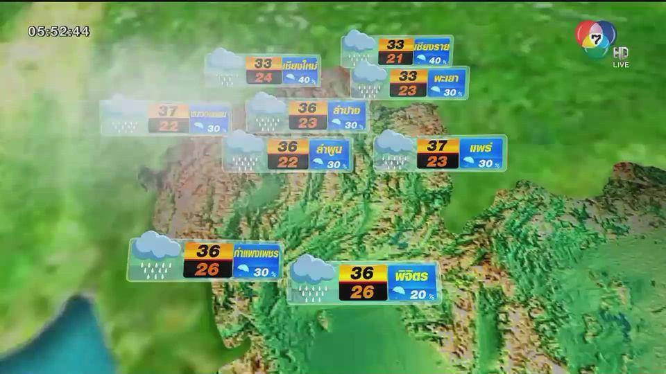 พยากรณ์อากาศวันนี้ 7 พฤษภาคม 2564