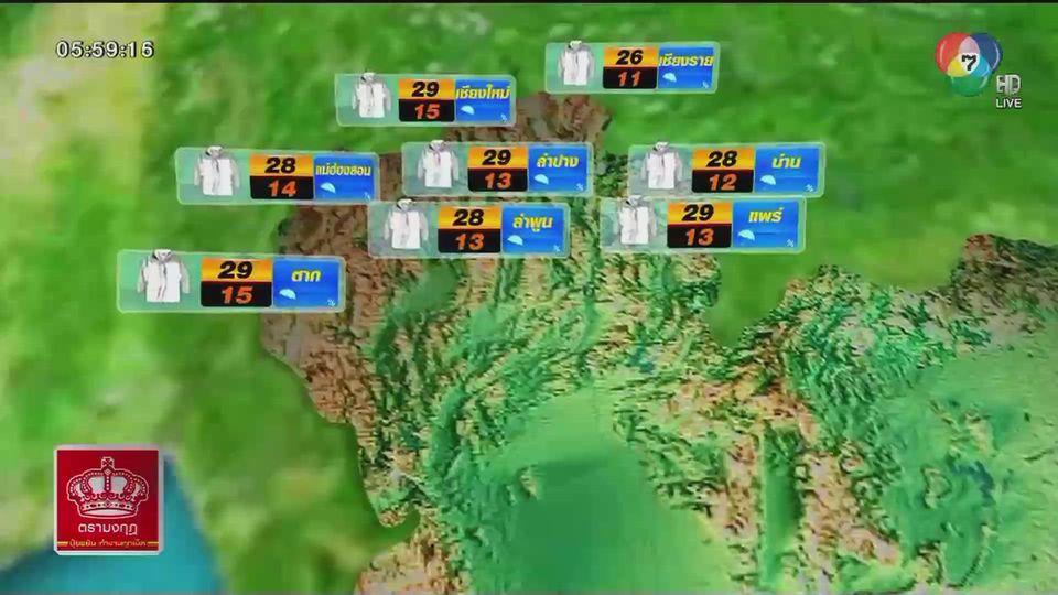 พยากรณ์อากาศวันนี้ 20 มกราคม 2564