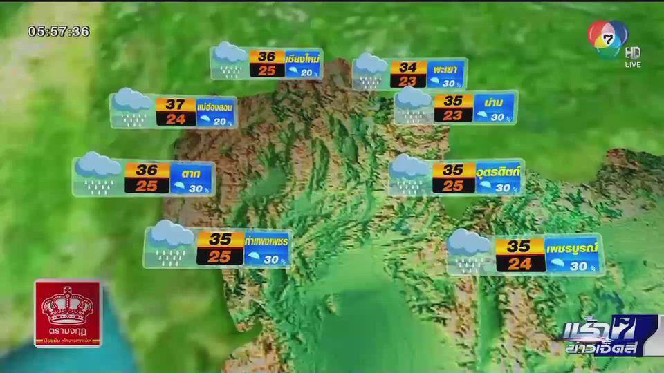 พยากรณ์อากาศวันนี้ 5 พฤษภาคม 2564