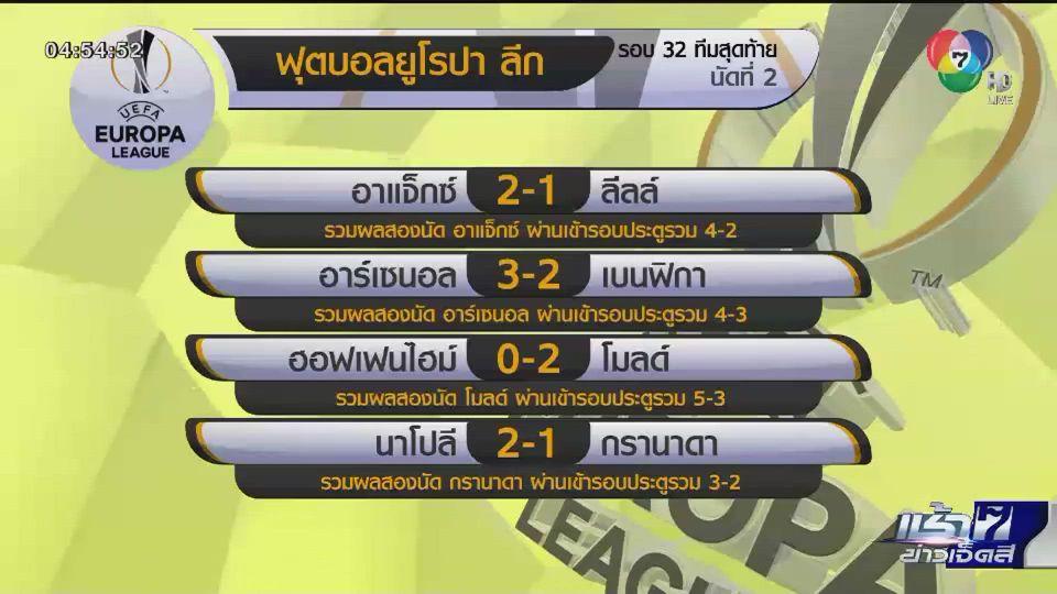 ผลฟุตบอลยูโรปา ลีก รอบ 32 ทีมสุดท้าย นัดที่ 2 อาร์เซนอล ผ่านเข้ารอบ
