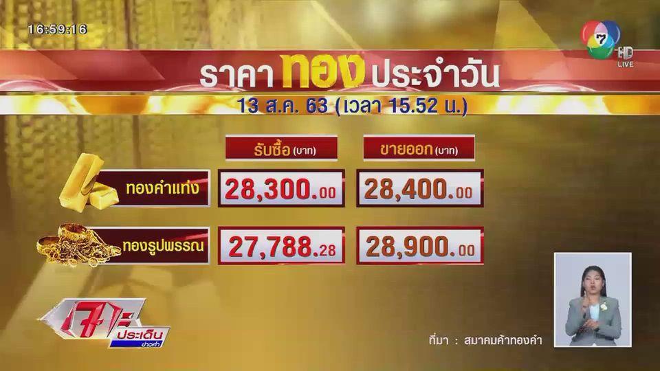 วันนี้ราคาทองทรงตัว ผู้ประกอบการชี้แนวโน้มยังขาขึ้น รูปพรรณขายออกที่ 28,900 บาท
