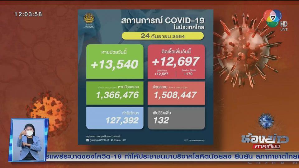 โควิด-19 พบผู้ติดเชื้อกว่า 12,000 คน
