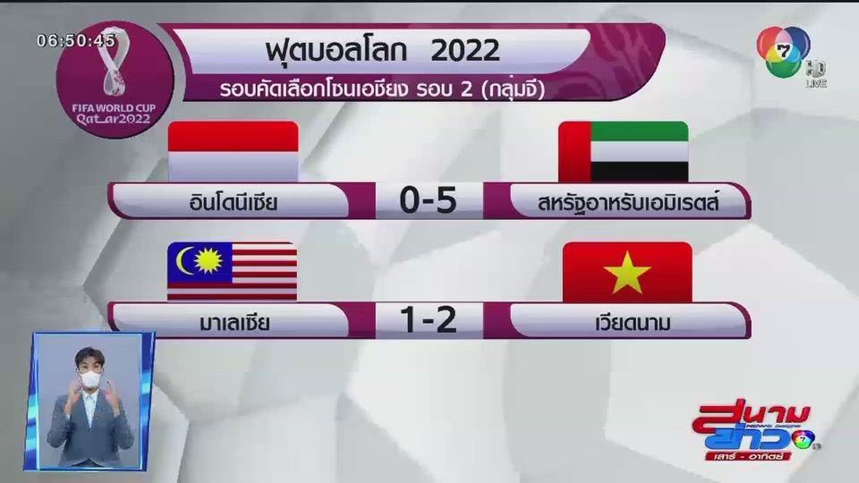 เวียดนาม ชนะ มาเลเซีย นำจ่าฝูงกลุ่ม ฟุตบอลโลกรอบคัดเลือก