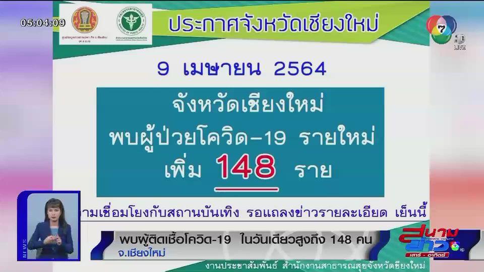 จ.เชียงใหม่ พบผู้ติดเชื้อโควิด-19 ในวันเดียวสูงถึง 148 คน