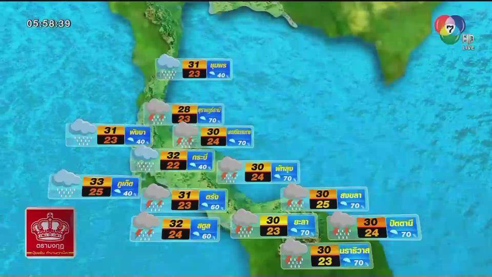 พยากรณ์อากาศวันนี้ 4 ธันวาคม 2563
