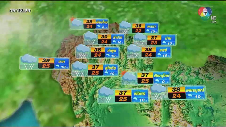 พยากรณ์อากาศวันนี้ 22 เม.ย. 2564
