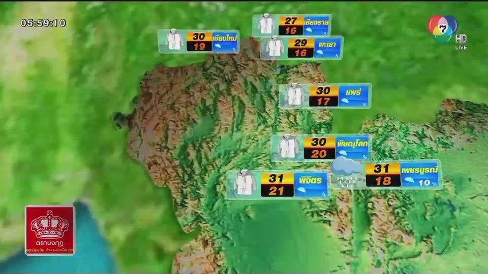 พยากรณ์อากาศวันนี้ 9 กุมภาพันธ์ 2564