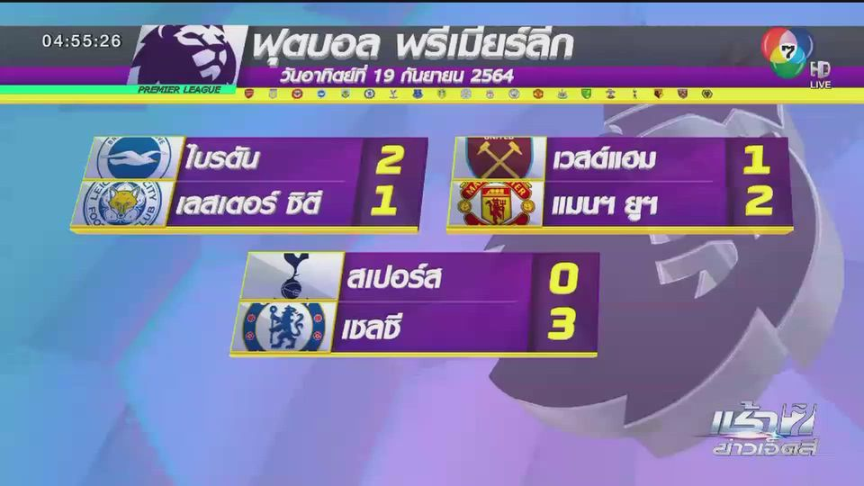 เดเคอาเซฟจุดโทษท้ายเกม!! แมนยูฯ แซงดับ เวสต์แฮม 2-1
