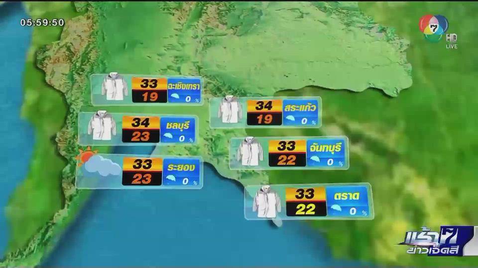 พยากรณ์อากาศวันนี้ 22 กุมภาพันธ์ 2564