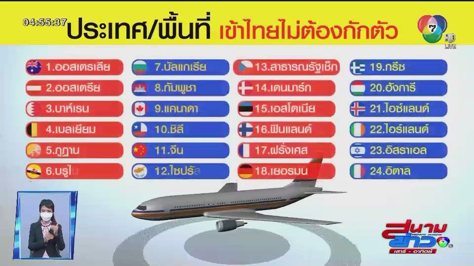 เปิดรายชื่อประเทศไม่ต้องกักตัวเข้าไทย 1 พ.ย.