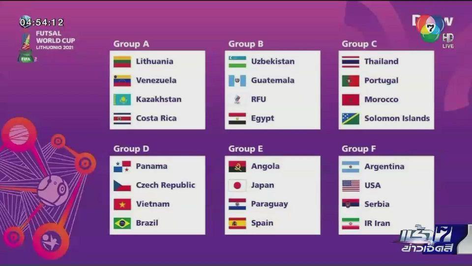 ฟุตซอลโลก 2021 ไทยอยู่กลุ่ม C ร่วมกับ โปรตุเกส แชมป์ยุโรป