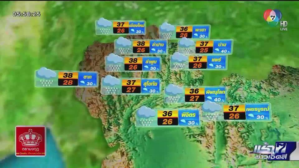 พยากรณ์อากาศวันนี้ 26 เมษายน 2564