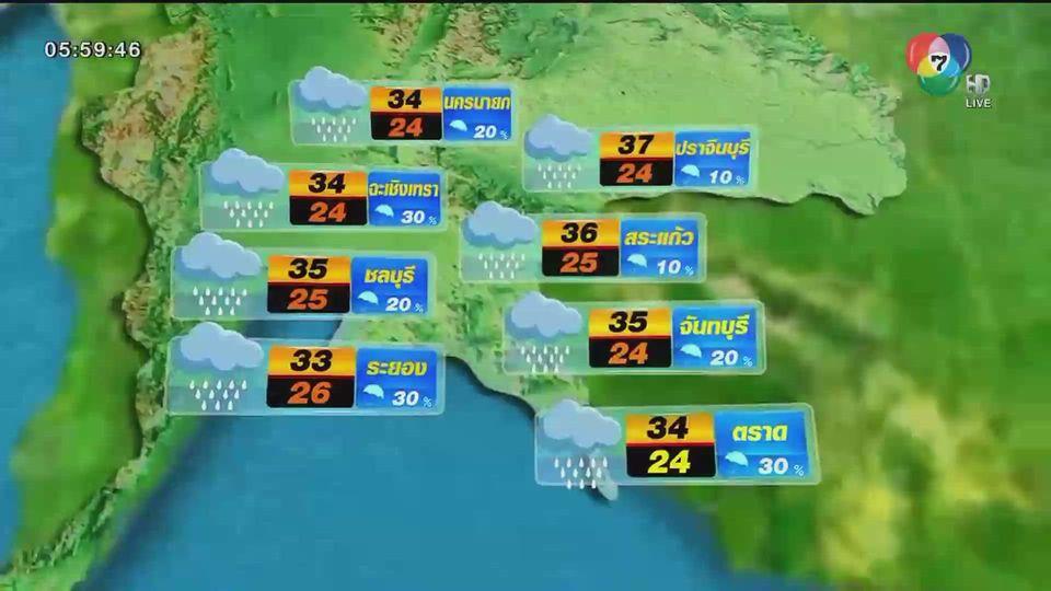 พยากรณ์อากาศวันนี้ 20 เมษายน 2564
