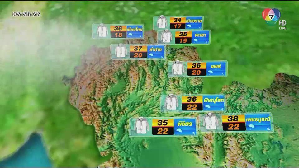 พยากรณ์อากาศวันนี้ 26 กุมภาพันธ์ 2564