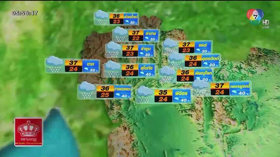 พยากรณ์อากาศวันนี้ 16 เมษายน 2564