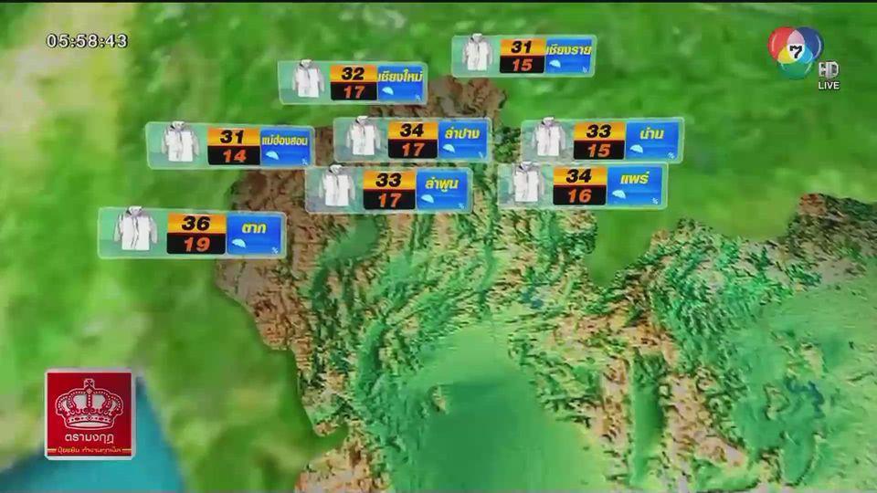 พยากรณ์อากาศวันนี้ 27 มกราคม 2564