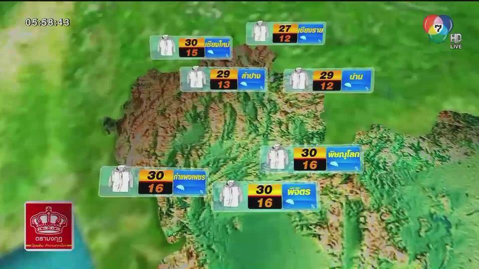 พยากรณ์อากาศวันนี้ 19 มกราคม 2564
