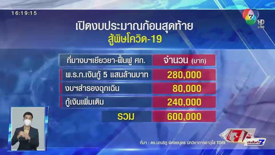 พิษโควิด-19 เขย่าเศรษฐกิจไทยนานแค่ไหน