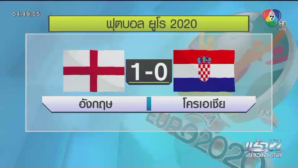 """ฟุตบอลชิงแชมป์แห่งชาติยุโรป """"ยูโร 2020"""" รอบแบ่งกลุ่ม อังกฤษ ชนะ โครเอเชีย"""