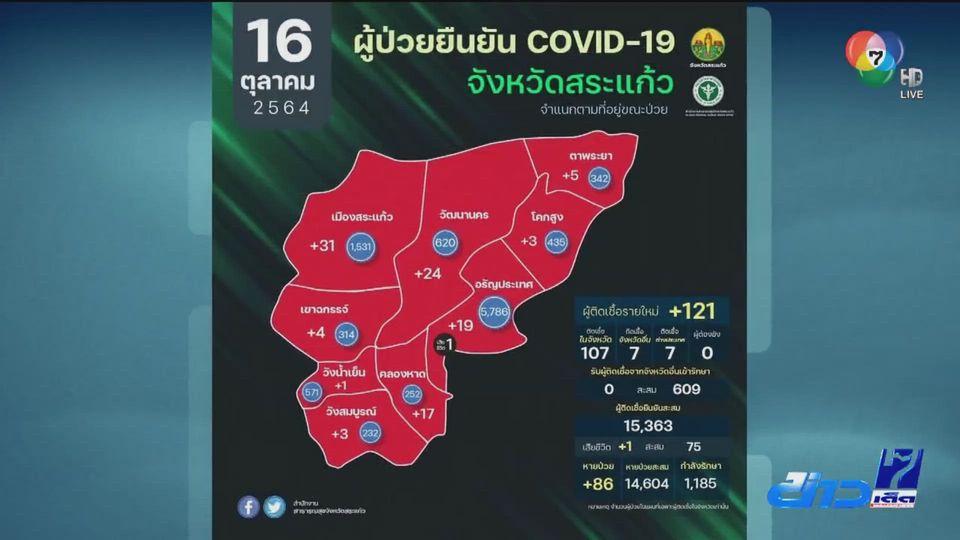 นักเรียนชาวกัมพูชาเสียชีวิตจากโควิด-19 คลัสเตอร์เก่า-ใหม่ จ.สระแก้ว ติดเชื้อเพิ่ม
