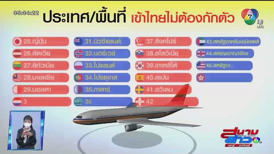 ประชาสัมพันธ์นักท่องเที่ยวที่จะเดินทางเข้าไทย ปฏิบัติตามคำสั่งและข้อปฏิบัติที่ออกมา
