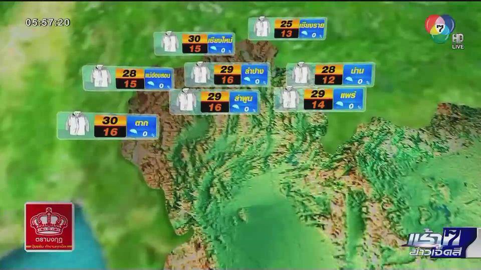พยากรณ์อากาศวันนี้ 18 มกราคม 2564