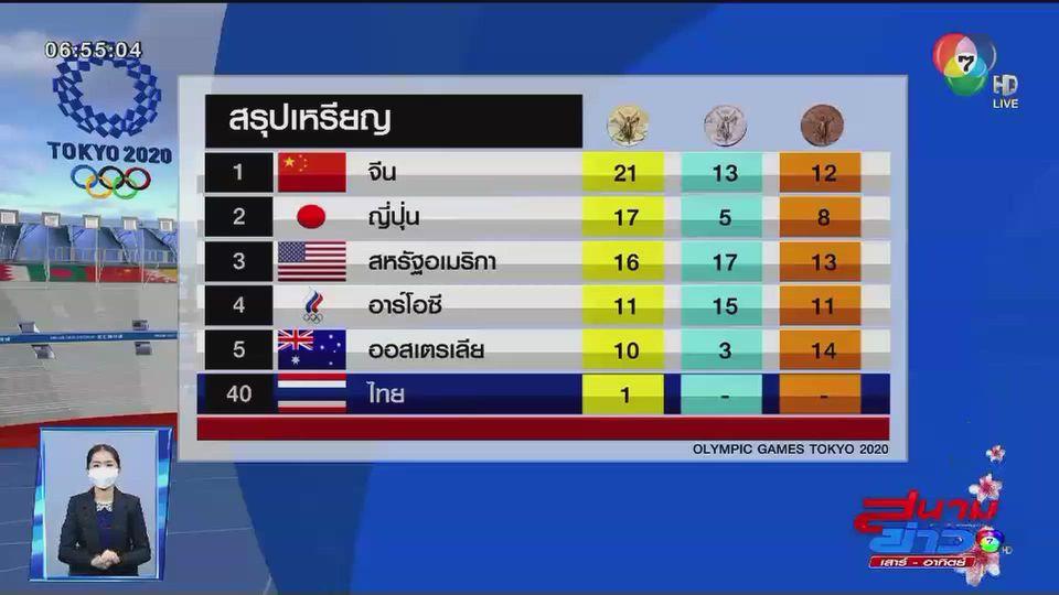 สรุปเหรียญทอง โอลิมปิกเกมส์ 2020 - โปรแกรมนักกีฬาไทยวันนี้