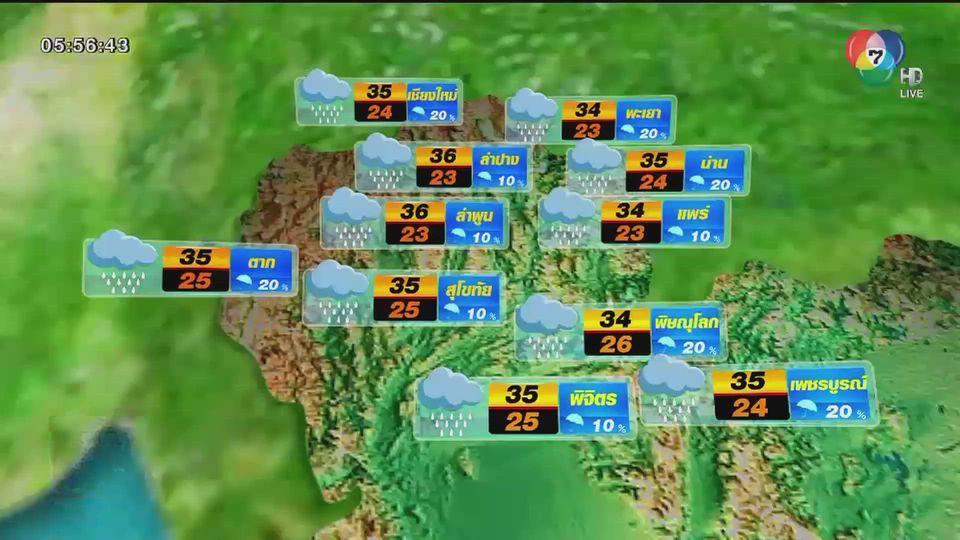 พยากรณ์อากาศวันนี้ 3 พฤษภาคม 2564