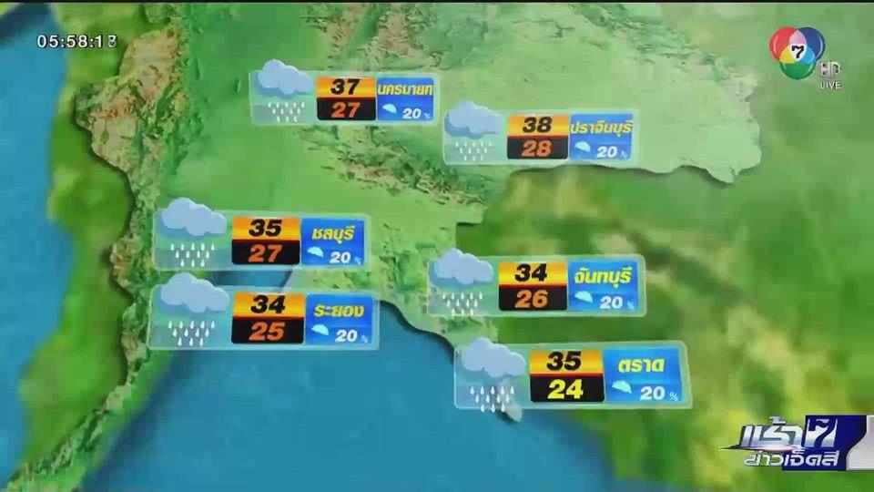 พยากรณ์อากาศวันนี้ 10 พฤษภาคม 2564